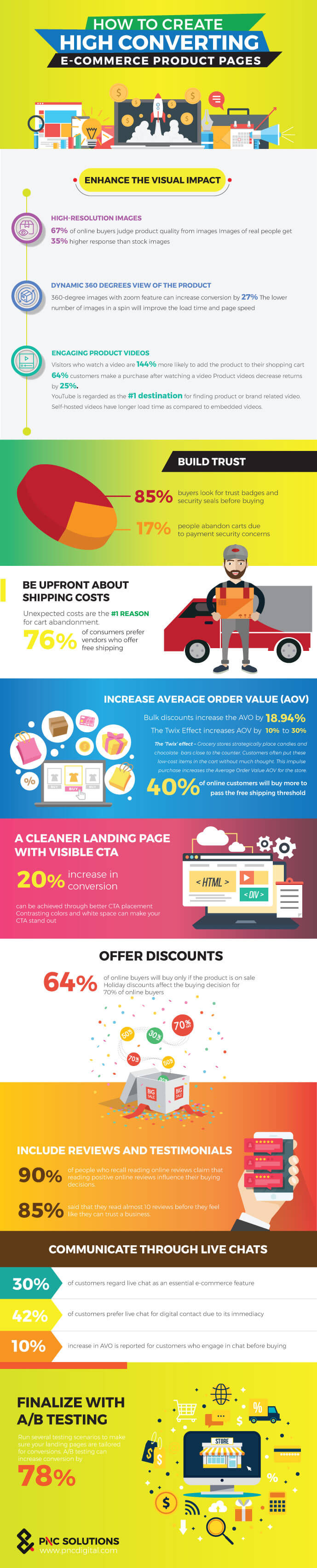 9 Tips Cara Pemasaran Toko Online Terbaru Untuk Mendatangkan Banyak Pelanggan