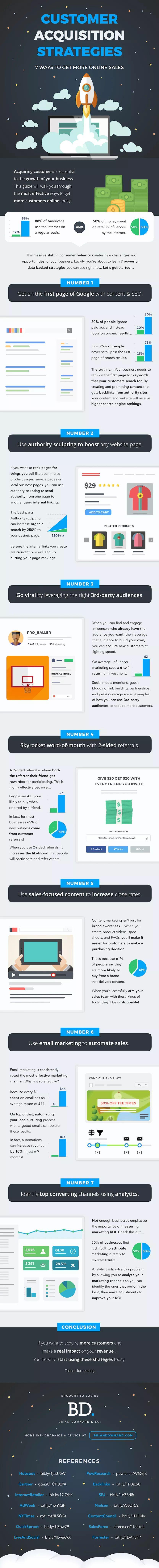 7 Cara untuk Mendapatkan Lebih Banyak Penjualan Toko Online [Infografik]
